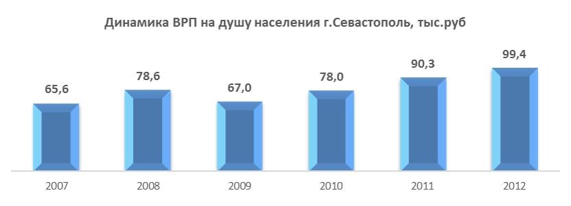 Сайт оао «севастопольский рыбоконсервный завод» какой хороший для сайта движок на php